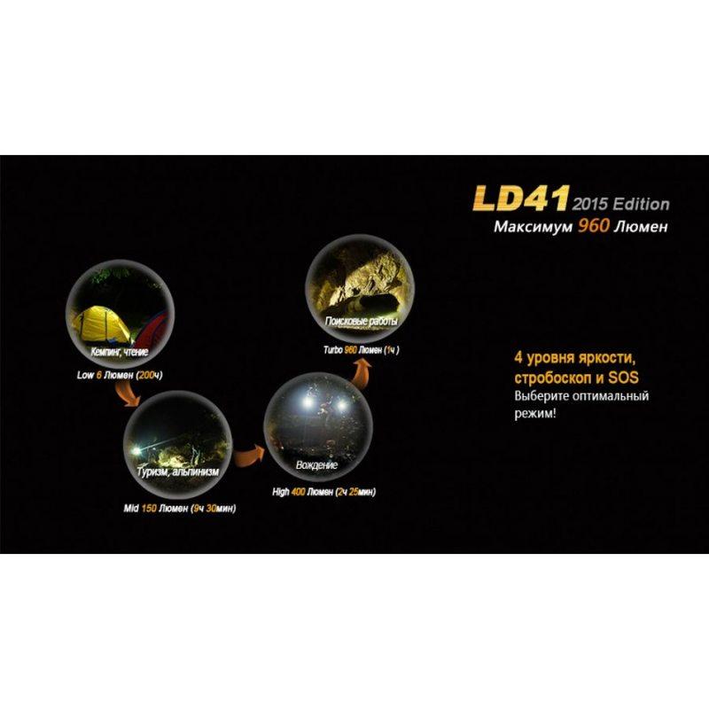 Фонарь FENIX LD41 (2015) CREE XM-L2 (U2) LD41U22015