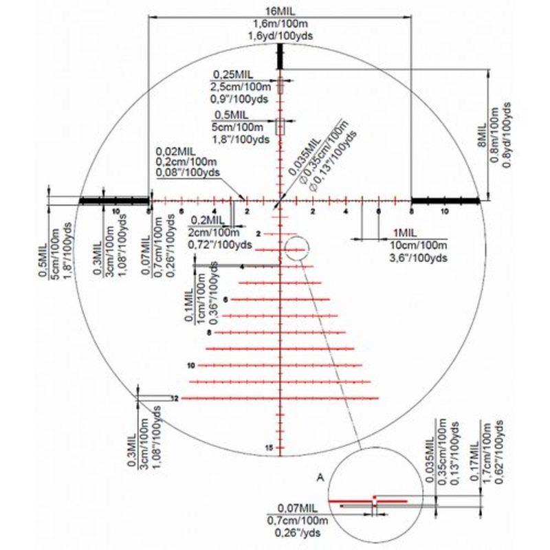 Оптический прицел Kahles K624i 6-24x56 CCW RSW (сетка SKMR3) с подсветкой